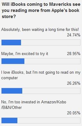 Umfrage zu iBooks-Nutzung