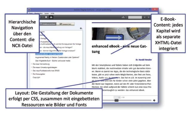 EPUB-Datei in der Sicht für den Kunden