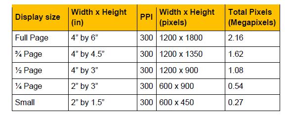 kindle_image_sizes